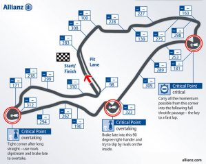 Valencia Circuit for 2008