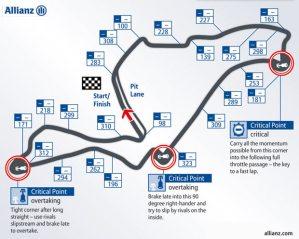 Valencia Circuit for 2008